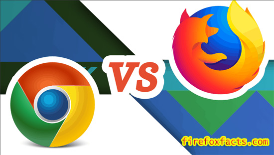 Fitur Mozilla Firefox